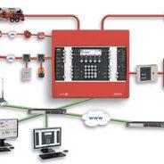 sistemy-kompleksnoj-pozharnoj-avtomatiki-schrack-seconet-ag